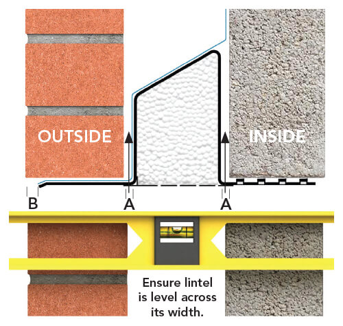 How to install a lintel | A guide to the installation