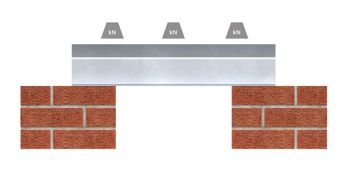 selecting the right lintel - IG Lintels - calculate load weight