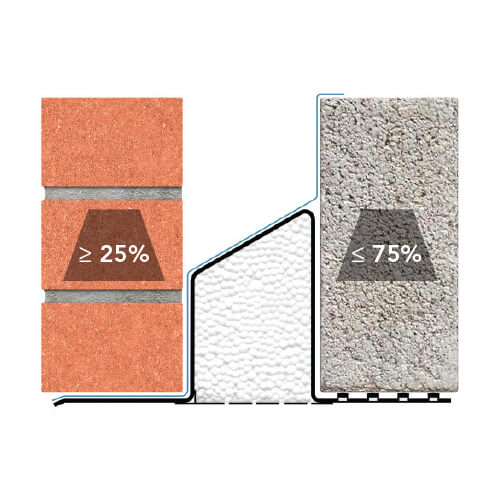what lintel do i need? IG Lintels- calculate load weight