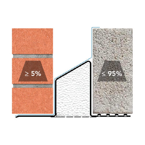 selecting the correct lintel with IG Lintels - calculate load